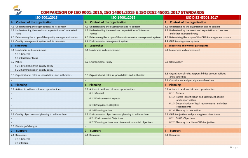iso dis 31000 2018 pdf free download