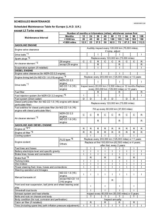 2005 mazda 6 2.3 l service manual