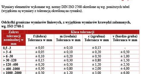 nbr iso 2768 2 pdf