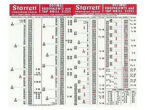 starrett drill and tap chart pdf